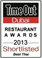 Timeout Dubai Awards 2013